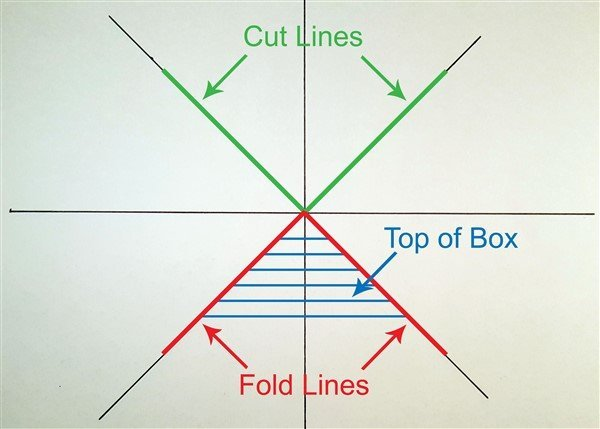 box corner template