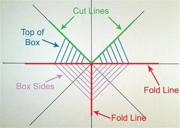 box corner template #2